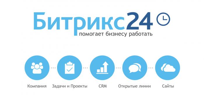 Схема внедрения Битрикс 24 для компаний